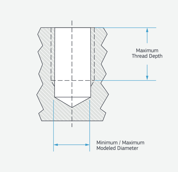 threaded holes technical illustration for cnc turning mold
